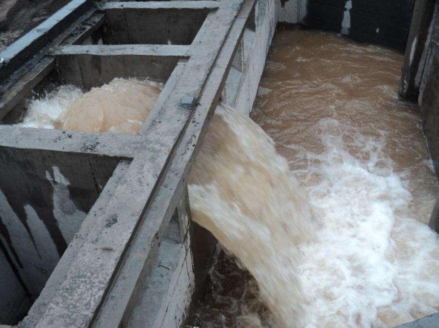 水环境污染最严重