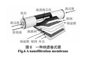 重金属废水膜处理